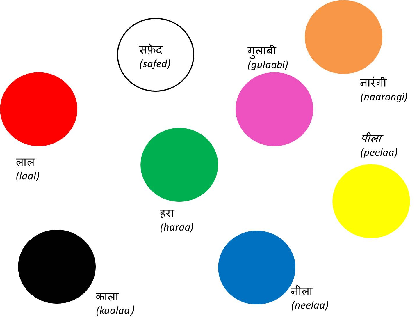 colors in hindi 1